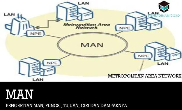 pengertian-man
